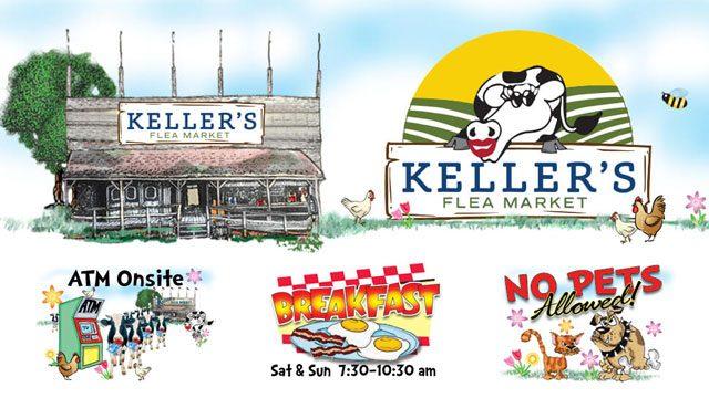 Kellers COC